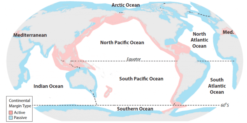 Map showing the locations of active and passive continental margins and the eight ocean regions described in the text.